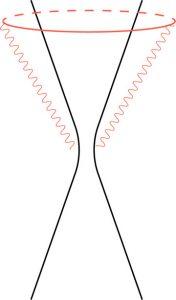 Figure d'espace-temps montrant la collision (à distance) de deux trous noirs